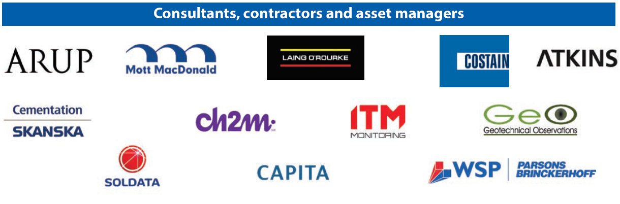 CSIC Industry Partners - asset managers