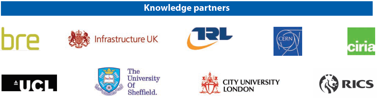 CSIC Industry Partners - knowledge partners