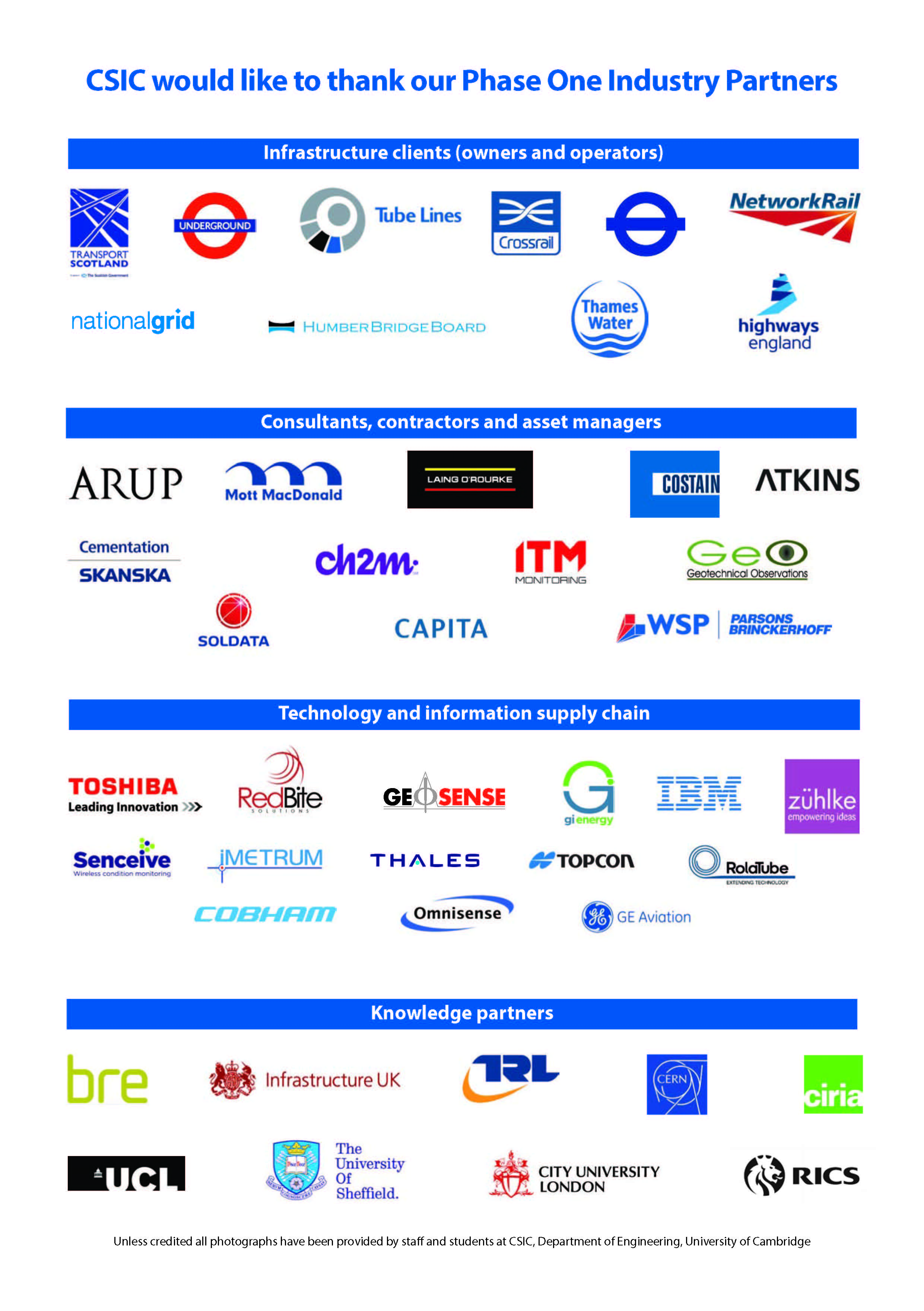Phase One industry partners image