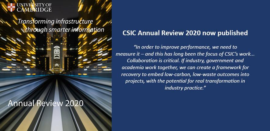 Annual Review 2020 carousel