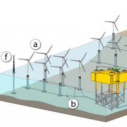 Read more at: Developing new analyses to estimate seabed cable fatigue life